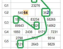 Cầu lô miền bắc soi cầu dự đoán chính xác ngày 19/11