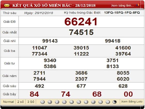 Phân tích lô dự đoán xsmb thứ 7 ngày 12/01 chính xác