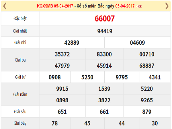 Soi lô đẹp dự kqxsmb ngày 26/03 chính xác 99,9%