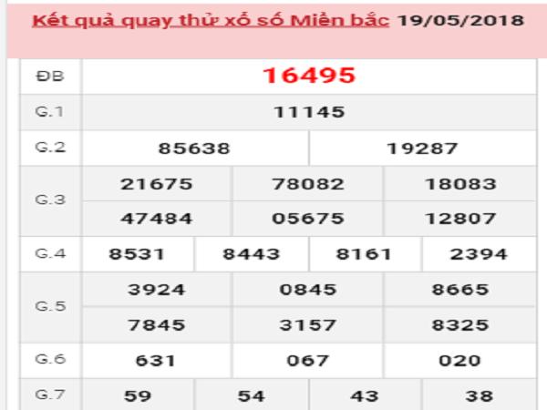 Nhận định con số may mắn trong kết quả xổ số miền bắc ngày 20/05