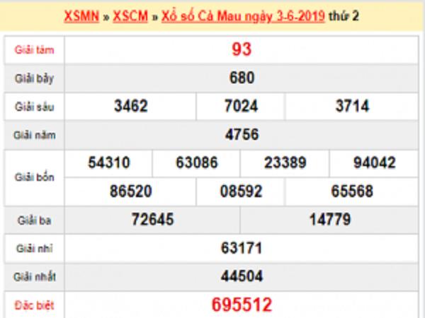 Phân tích dự đoán kết quả xổ số tỉnh Cà Mau