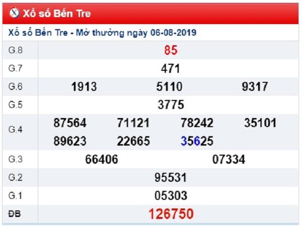 Phân tích kết quả xổ số bến tre ngày 13/08 tỷ lệ trúng cao