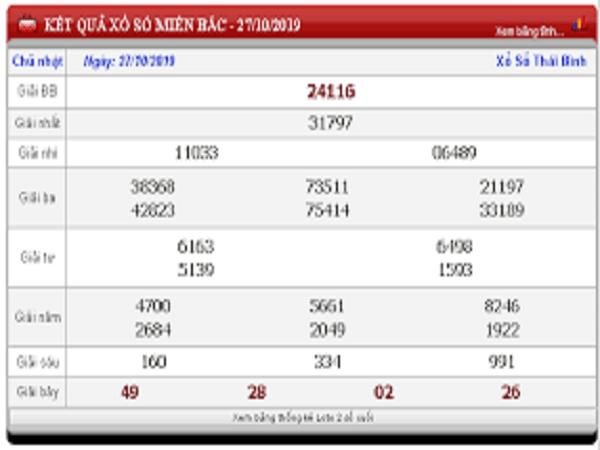 Soi cầu kqxsmb ngày 28/10 chuẩn xác 99,9%