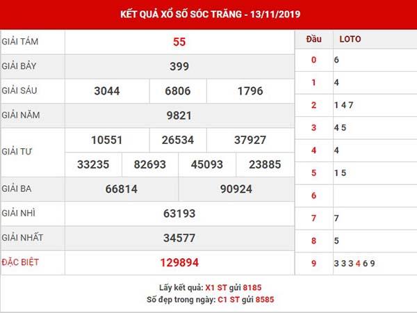 Thống kê kết quả SX Sóc Trăng thứ 4 ngày 20-11-2019