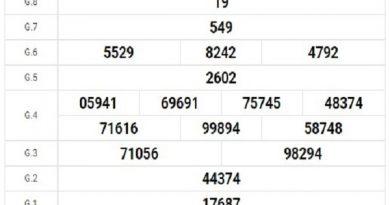 Dự đoán kết quả xổ số Hồ Chí Minh ngày 7/12/2019