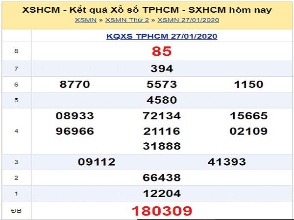 Thống kê xổ số hcm chốt kqxs ngày 01/02