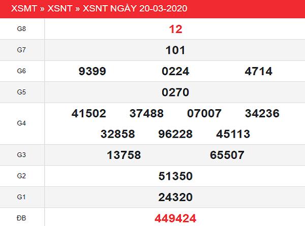 XSNT-20-3-min