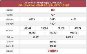 Soi cầu số đẹp Bình Thuận 19/3/2020 - KQXSBTH thứ 5
