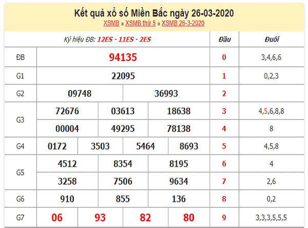 Tổng hợp phân tích kqxsmb hôm nay thứ 6 ngày 27/03