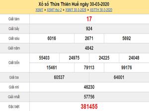 kqxs-hue-ngay-30-3-2020-min