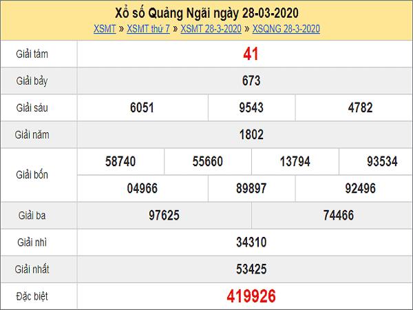 Tổng hợp kết quả xổ số Quảng Ngãi ngày 25/04 chuẩn xác