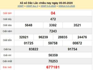 Phân tích KQXSDL- xổ số Đắc Lắc ngày 12/05 của các chuyên gia