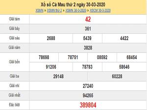 Bảng KQXSCM- Tổng hợp kết quả chốt dự đoán xổ số cà mau ngày 04/05/2020