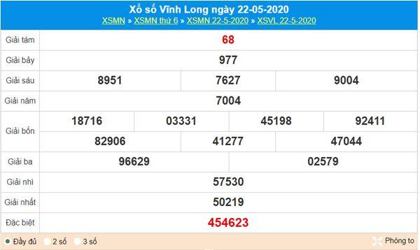 Thống kê XSVL 29/5/2020 thứ 6 cùng các chuyên gia xổ số