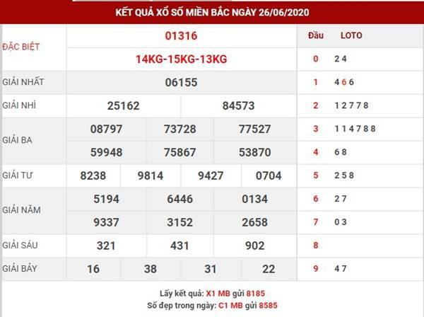 Thống kê kết quả XSMB thứ 7 ngày 27-6-2020