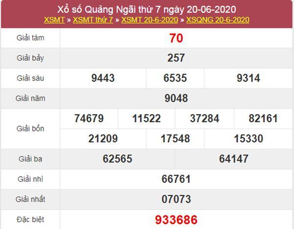 Dự đoán XSQNG 27/6/2020 chốt lô số đẹp Quảng Ngãi thứ 7