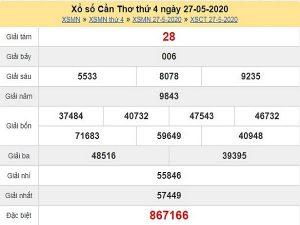 Bảng KQXSCT- Soi cầu bạch thủ xổ số cần thơ ngày 03/06 chuẩn xác