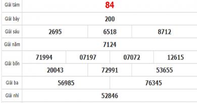 Bảng KQXSMB- Nhận định xổ số miền bắc ngày 29/06 chuẩn