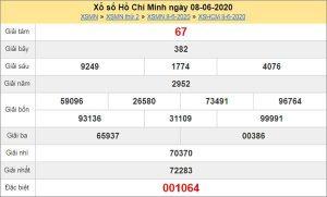 Soi cầu KQXS Hồ Chí Minh 13/6/2020 cùng các chuyên gia