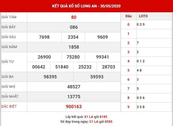 Thống kê XS Long An thứ 7 ngày 6-6-2020