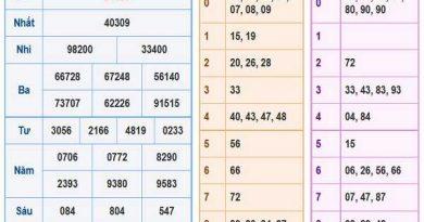 Bảng KQXSMB- Phân tích lô tô xổ số miền bắc ngày 14/07 hôm nay