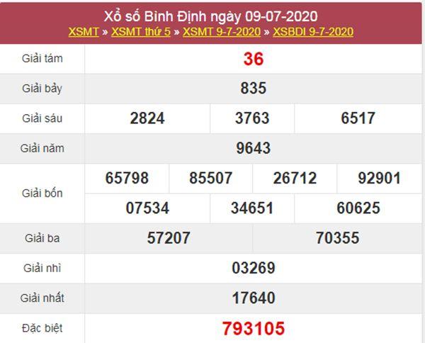 Dự đoán XSBDI 16/7/2020 chốt KQXS Bình Định cực chuẩn