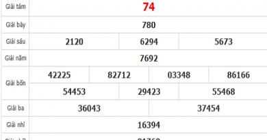 Bảng KQXSCT- Nhận định xổ số cần thơ ngày 29/07 của các chuyên gia