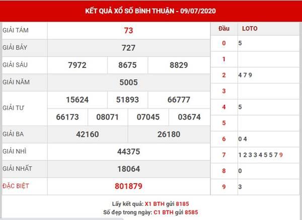 Thống kê sổ xố Bình Thuận thứ 5 ngày 16-7-2020