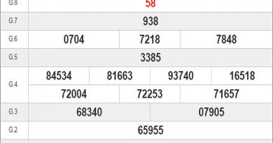 Bảng xổ số quảng bình- Phân tích KQXSQB ngày 23/07 tỷ lệ trúng cao