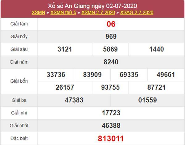 Thống kê XSAG 9/7/2020 chốt KQXS An Giang thứ 5