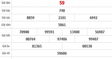 Bảng KQXSLA-Phân tích  xổ số long an ngày 01/08 tỷ lệ trúng cao