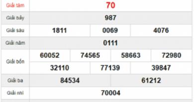 Nhận định KQXSBT- xổ số bình thuận thứ 5 ngày 27/08/2020