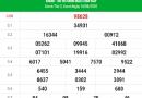 Dự đoán kqxs xổ số miền Bắc 11/8/2020, dự đoán XSMB hôm nay