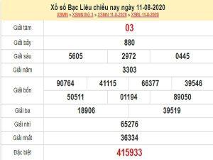 Phân tích XSBL 18/8/2020
