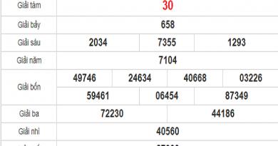 Phân tích KQXSHCM- xổ số hồ chí minh thứ 2 ngày 24/08 hôm nay
