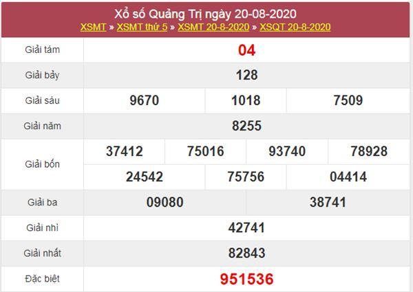 Thống kê XSQT 27/8/2020 chốt lô VIP Quảng Trị thứ 5