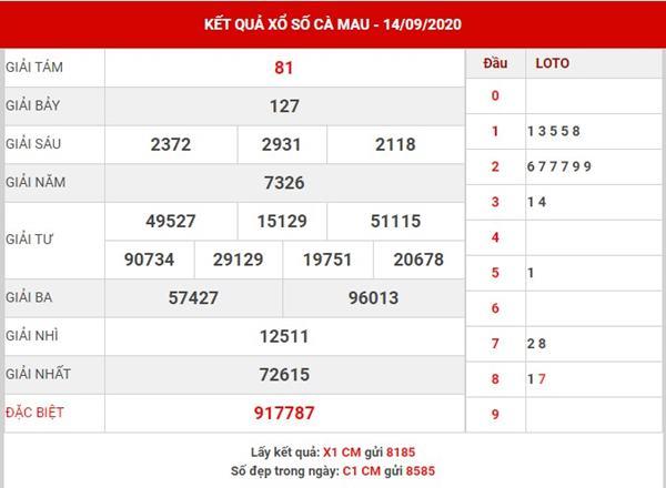 Phân tích kết quả sổ xố Cà Mau thứ 2 ngày 21-9-2020
