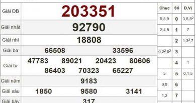 Soi cầu KQXSBD- xổ số bình dương thứ 6 ngày 04/09/2020
