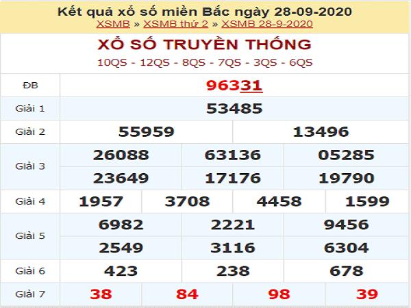 Thống kê KQXSMB ngày 29/09/2020 - xổ số miền bắc thứ 3 chi tiết