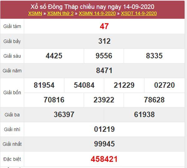 Phân tích XSDT 21/9/2020 thứ 2 với xác suất trúng cao