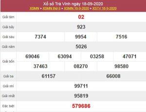Phân tích XSTV 25/9/2020 chốt kết quả Trà Vinh siêu chuẩn
