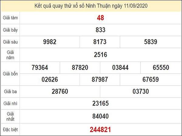 Quay thử xổ số Ninh Thuận ngày 11 tháng 9 năm 2020
