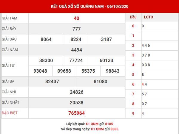 Phân tích XS Quảng Nam thứ 3 ngày 13-10-2020