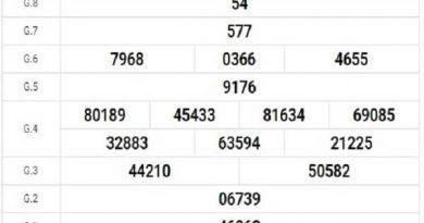 Tổng hợp thống kê KQXSPY ngày 26/10/2020- xổ số phú yên