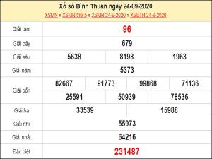 Tổng hợp nhận định KQXSBT ngày 01/10/2020- xổ số bình thuận chuẩn xác