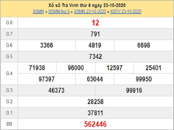 Tổng hợp dự đoán KQXSTV ngày 30/10/2020- xổ số trà vinh hôm nay