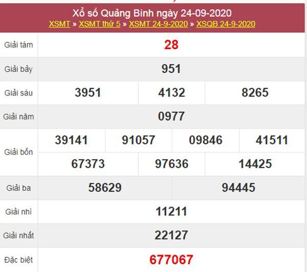 Nhận định KQXS Quảng Bình 1/10/2020 thứ 5 chi tiết nhất