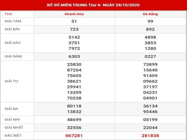 Thống kê kết quả xố xố Miền Trung thứ 4 ngày 4-11-2020