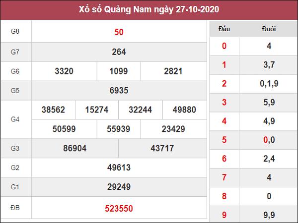 Thống kê KQXSQN ngày 03/11/2020- xổ số quảng nam chuẩn xác