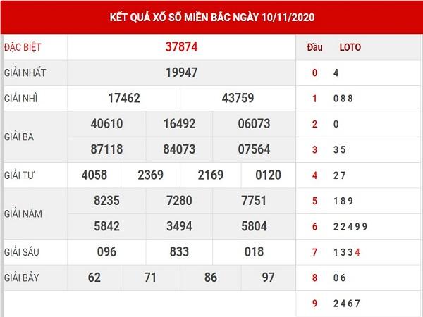 Thống kê XSMB ngày 11/11/2020- xổ số miền bắc cụ thể